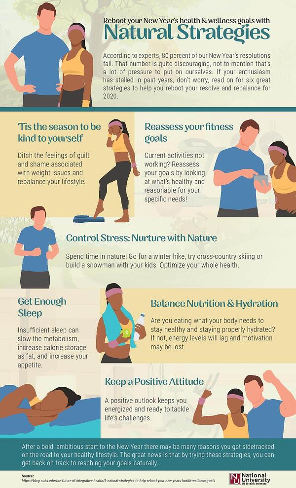 Natural Weight Loss Strategies Infographic